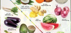 تخفيضات وتنزيلات أسواق رامز الامارات
